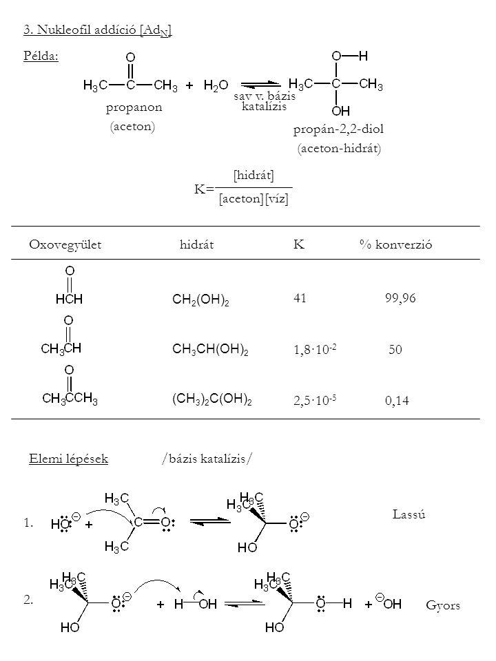 3. Nukleofil addíció [AdN] Példa: